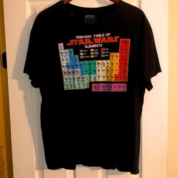 Men's Star Wars Periodic Table Of Elements Tshirt